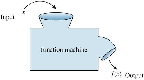 functionMachine